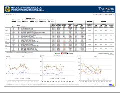 daily-tanker-market-rate-snapshot