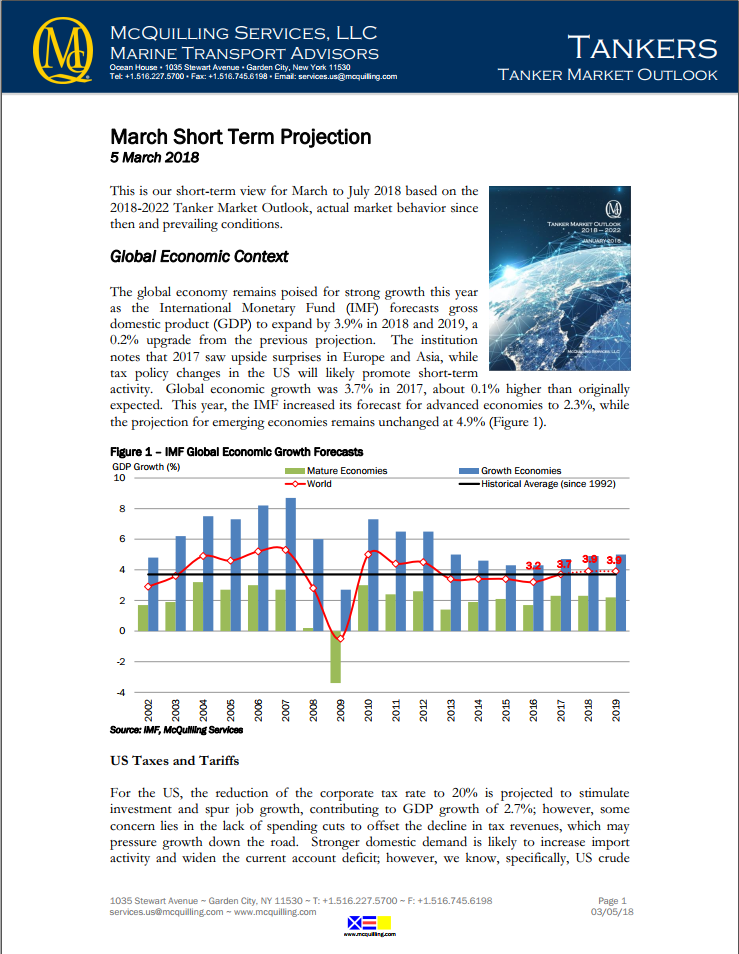 short-term-tanker-market-outlook